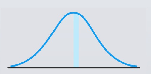 An illustration of the typical impact of symmetry on attractiveness.